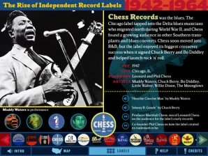 Example of a feature page about the rise of independent record labels